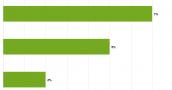 ¿Qué rubros de los comercios riojanos mejoraron sus ventas en este año?