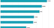 El año pasado los productos del rubro salud fueron los que más aumentaron de precio